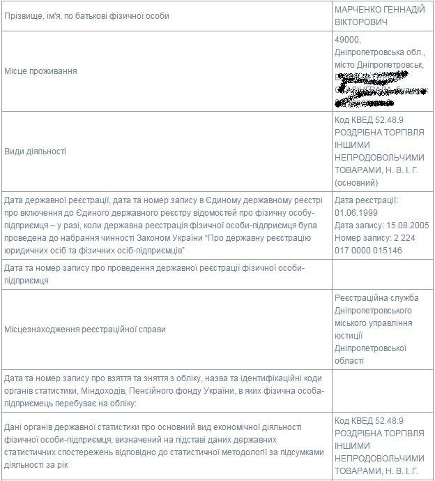 Марченко_Геннадий