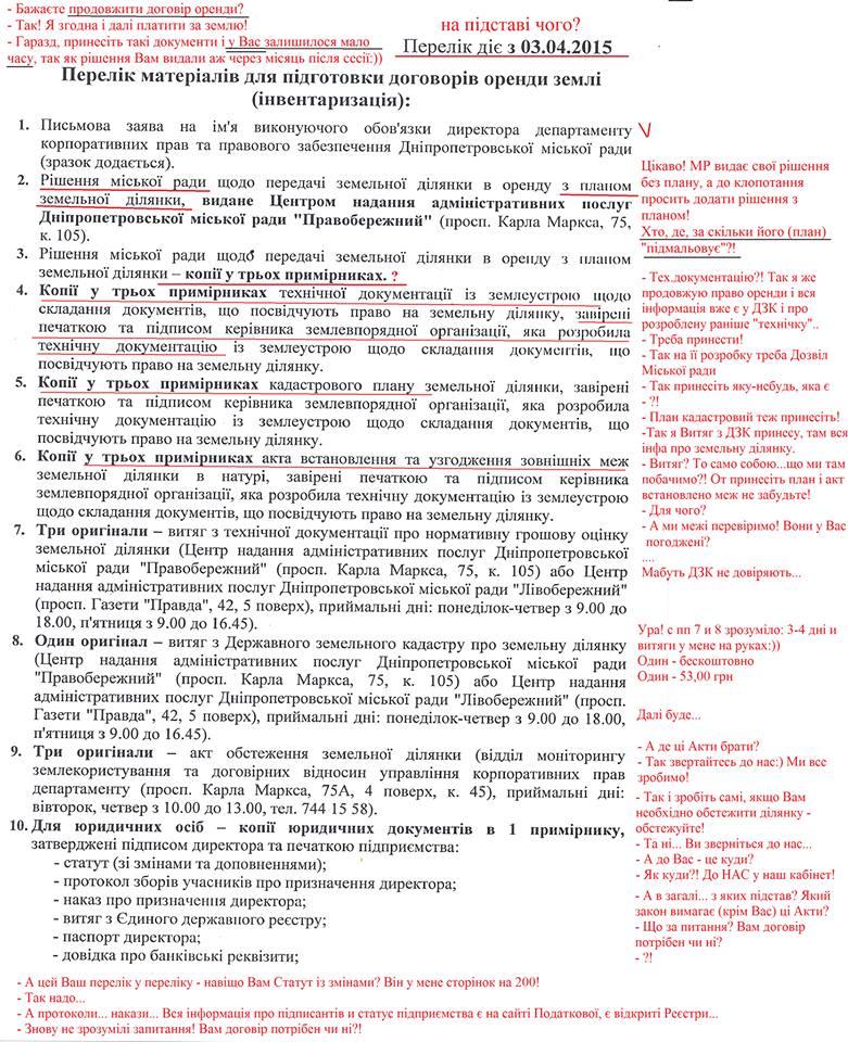 Список документов для продления аренды