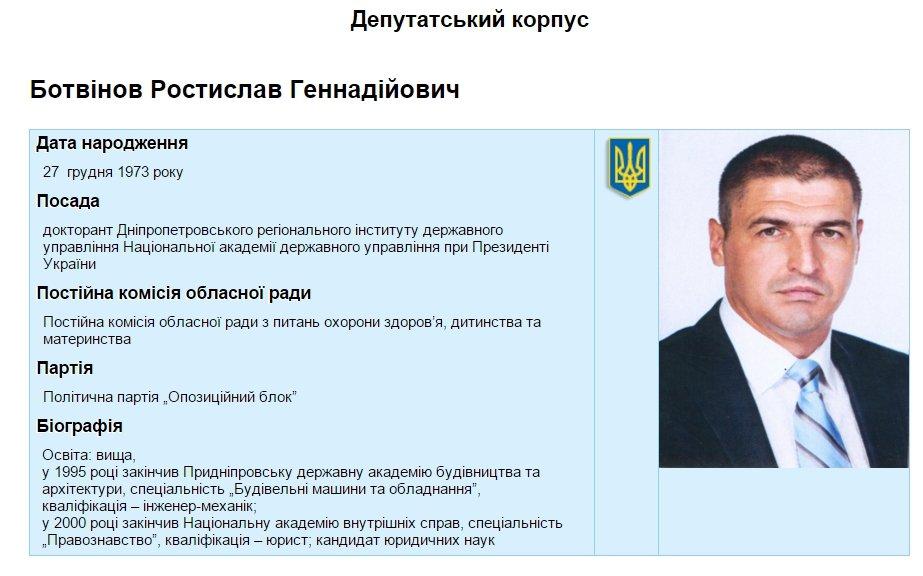 Ботвинов (1)