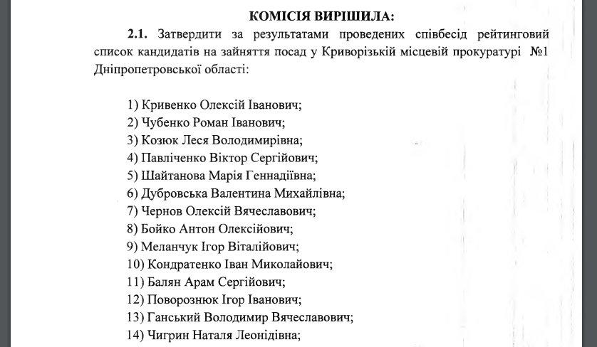 Кривенко собеседование