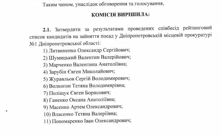 Литвиненко собеседование