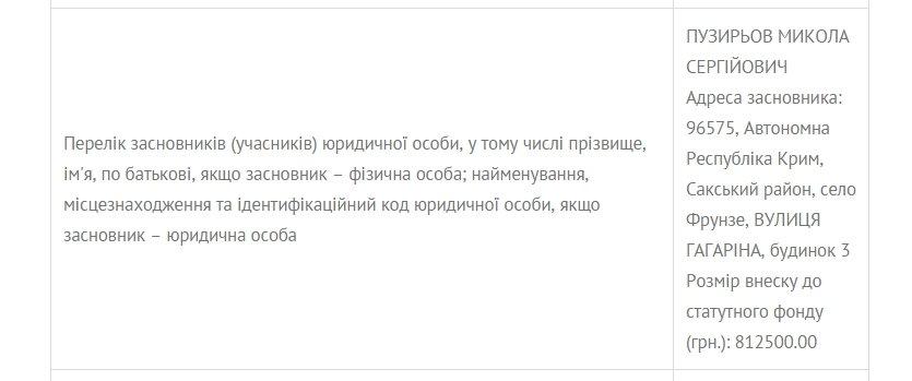 Уроженец Крыма