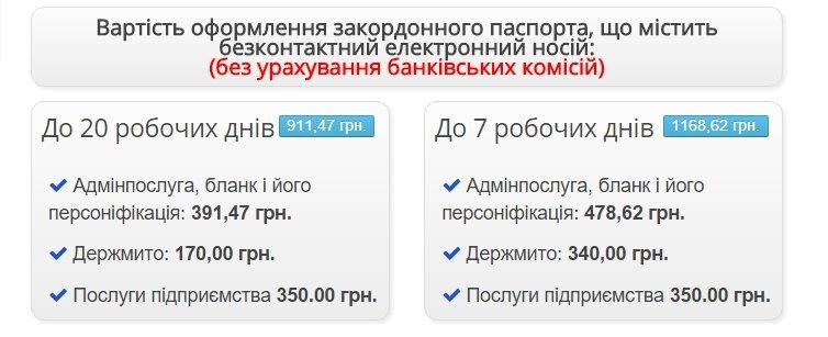 цена паспортного сервиса