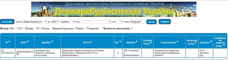 dnepropetrovsk