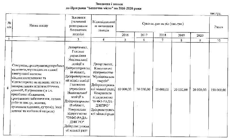 municipalnaya-gvardiya