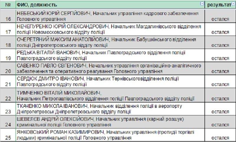 аттестация ментов-5