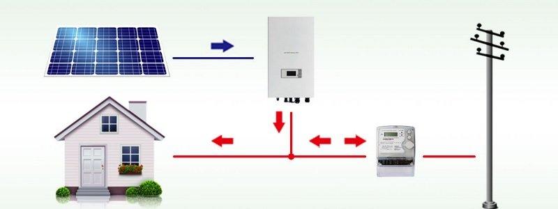 электроэнергия-превью