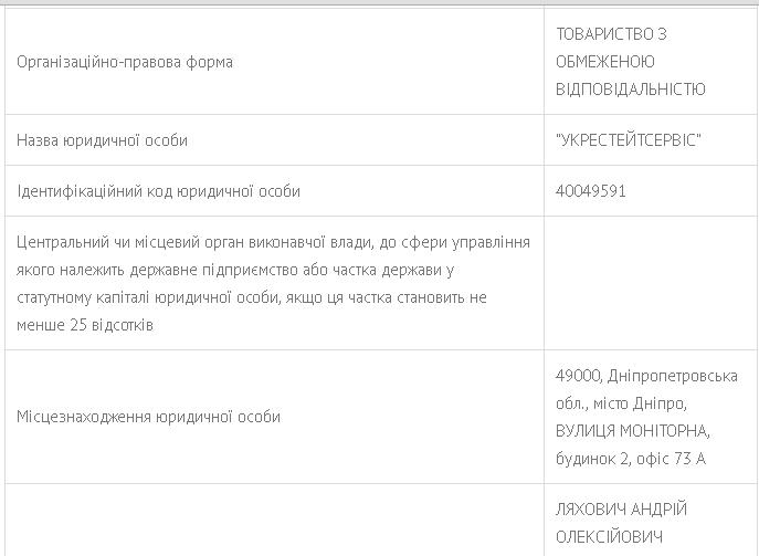 Документы ООО «Укрэстейтсервис»