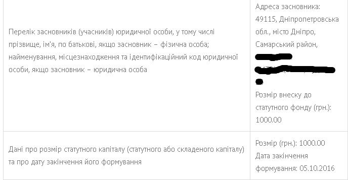 Уставные документы фирмы «Укрэстейтсервис»