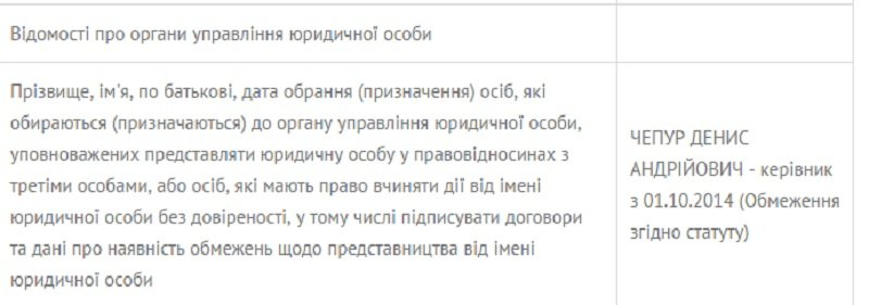 чепур-скрин