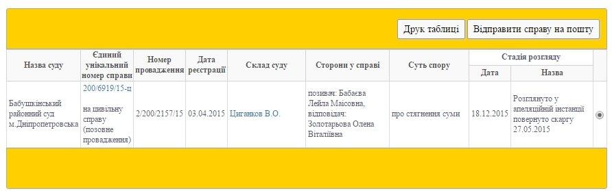 подставная Бабаева