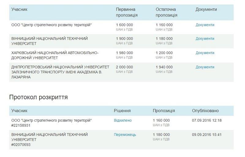 predlozheniya-uchastnikov