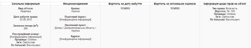 kvartira_olijny-ka_2