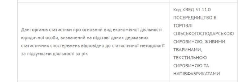 chem-zanimaetsya-yunost