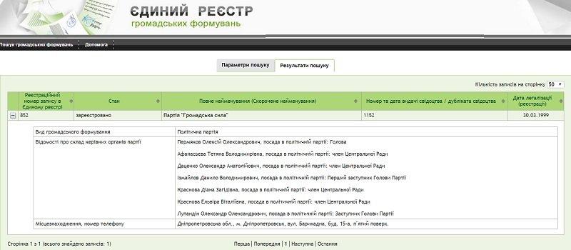 rukovodstvo_gromads_ka_sila