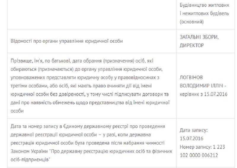 zhkg-proekt-sajt-minyusta