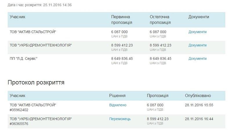 uchastniki_pobediteli