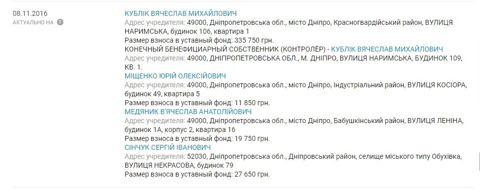 Медяник відзначився в Дніпрі скандальними будівництвами