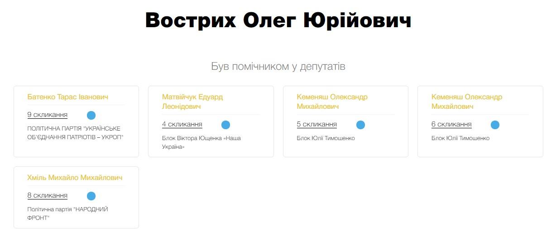 Олег Вострих – помощник-консультант нескольких народных депутатов Украины от самых разных партий