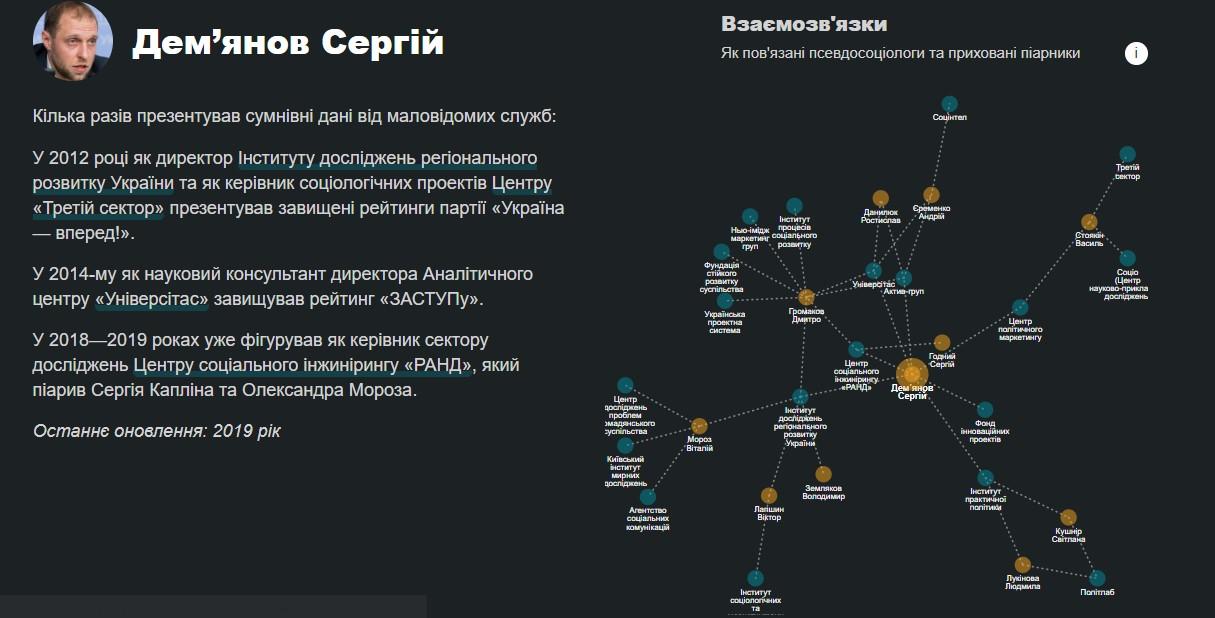 Сергей Демьянов несколько раз презентовал сомнительную информацию от мало известных служб