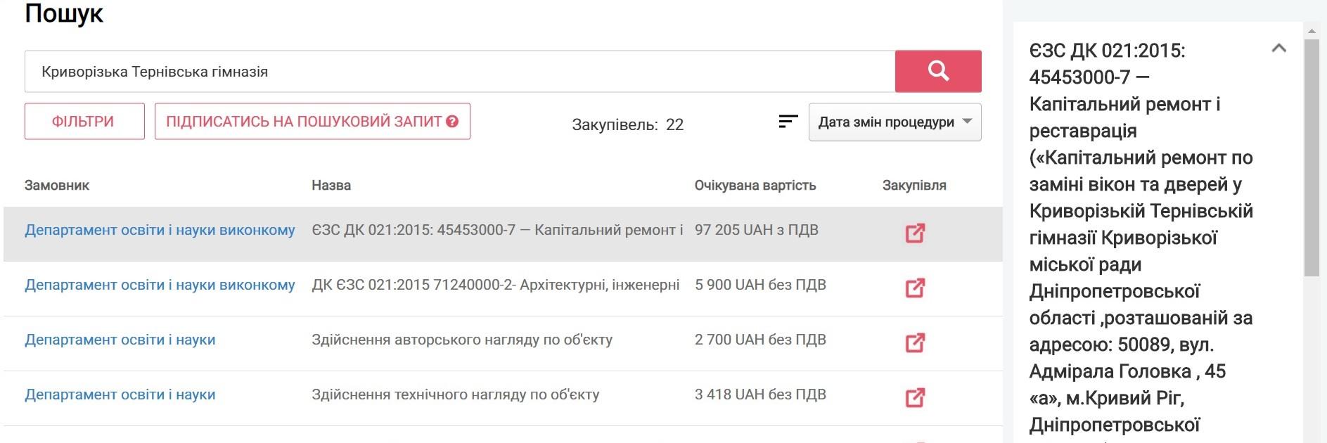 Модуль Дозорро позволяет увидеть закупки учебных заведений