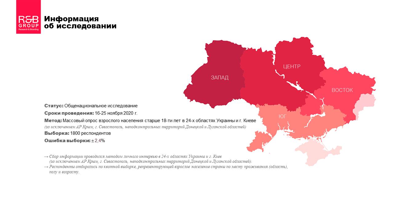 Информация о массовом опросе украинцев по поводу выборов в Украине