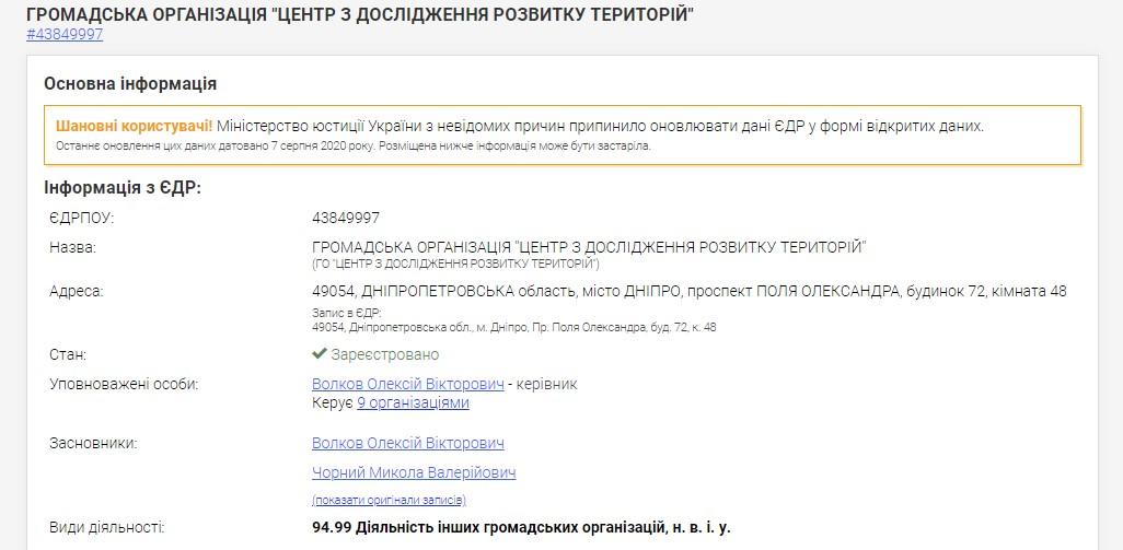 Среди собственников общественной организации указан днепровский адвокат Николай Черный