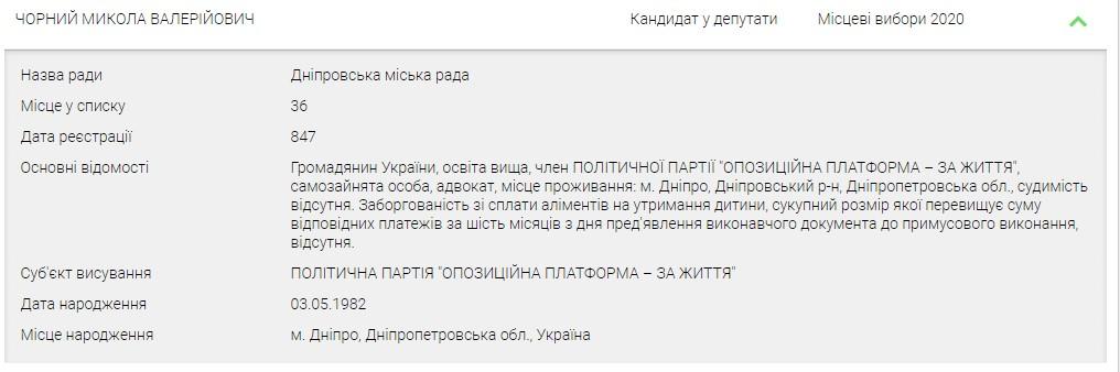 В Днепре на местных выборах Николай Валерьевич баллотировался и прошел в Днепровский городской совет от партии ОПЗЖ