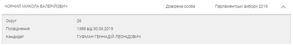 В Днепре на местных выборах Черный баллотировался и прошел в Днепровский городской совет от партии ОПЗЖ