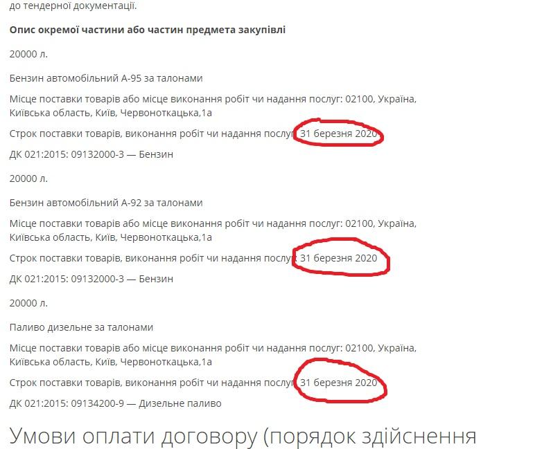 Киевские коммунальщики провели тендер на закупку 60 тыс. литров бензина по талонам