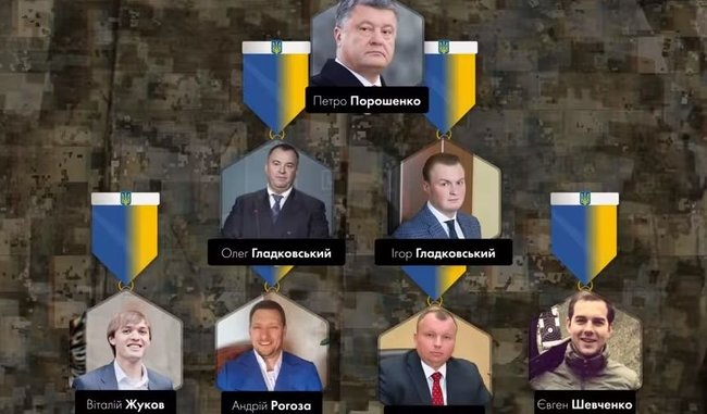"Участники схемы по данным журналистов ""Наші гроші"""